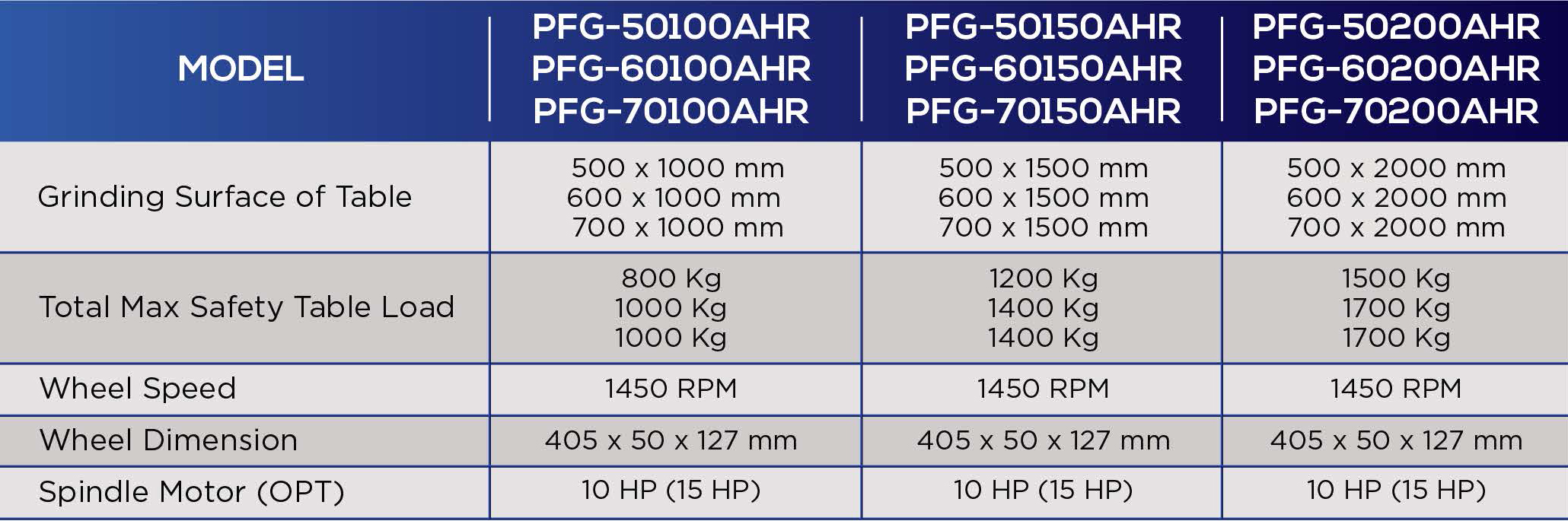 perfect-high-precision-surface-grinder-column-type specification